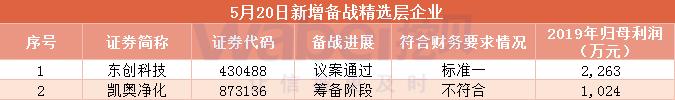 5.20新增备战.png