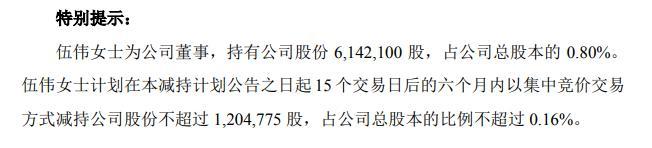梦洁股份董事伍伟拟减持公司股份不超过0.16%