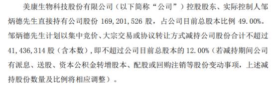 美康生物股东邹炳德计划减持公司股份合计不超过公司目前总股本的12%