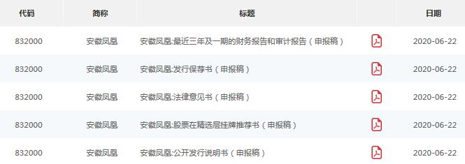 安徽凤凰精选层申报材料获全国股转公司受理,保荐机构为国元证券