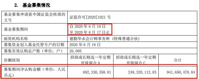招商成长提前结募,预计募资上限25亿元,实际募了9.4亿元