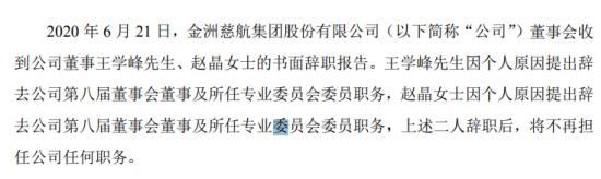 *ST金洲董事王学峰、赵晶因个人原因提交书面辞职报告
