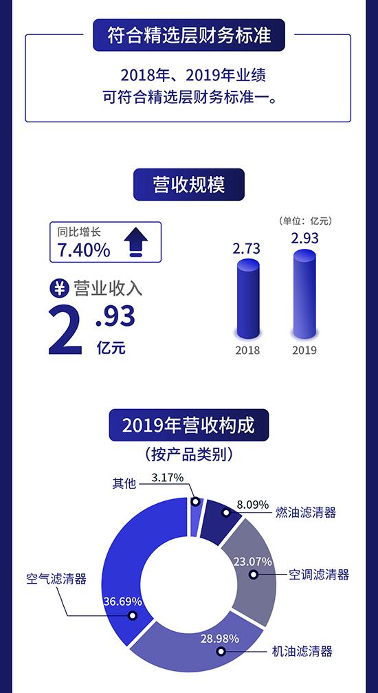 安徽凤凰一图3.png