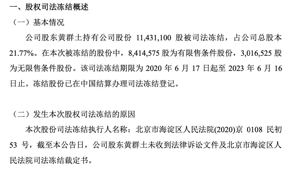 易家科技实控人黄群土累计1213.11万股公司股份被司法冻结,占公司总股本的23.11%