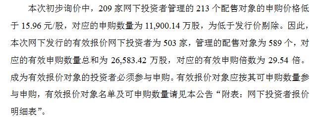 富士达精选层发行价敲定:15.96元/股,对应市盈率为28.93倍
