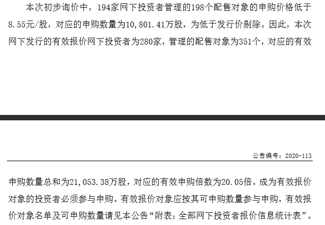 鹿得医疗确定精选层发行价,为8.55元/股,对应市盈率为32.84倍
