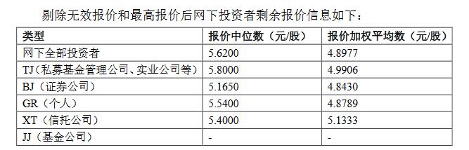 润农节水精选层发行价出炉,为4.70元/股,对应市盈率为25.31倍
