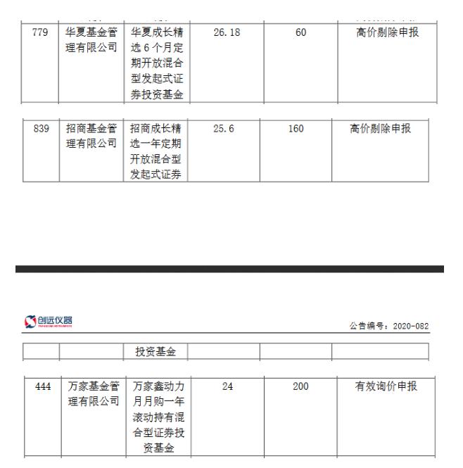 创远仪器公募申购.png