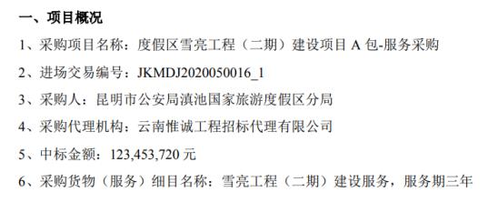 http://www.kmshsm.com/youxiyule/59686.html