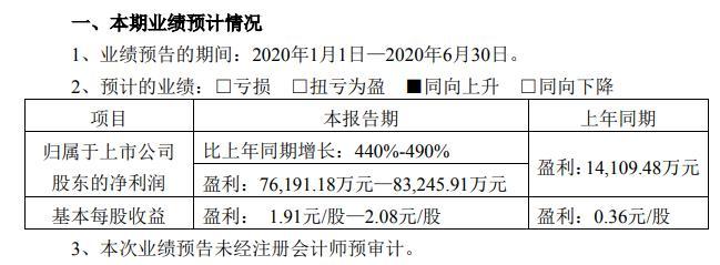 姚记科技2020年半年度预计净利最高可达83245.91万元