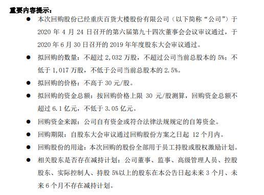 http://www.xiaoluxinxi.com/riyongbaihuo/661971.html