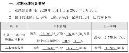 http://www.xiaoluxinxi.com/wujinjiadian/663320.html