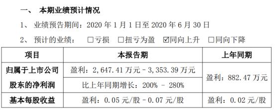 http://www.mogeblog.com/kexuejishu/2592525.html