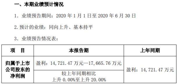 安科生物2020年上半年预计净利1.