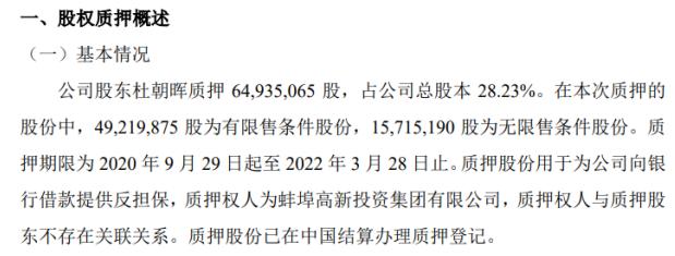 昊方机电股东杜朝晖质押6493.51万股 用于为公司向银行借款提供反担保