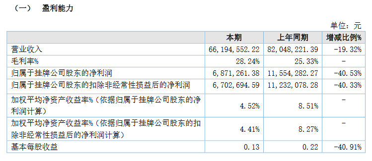 金康精工2020上半年业绩.png