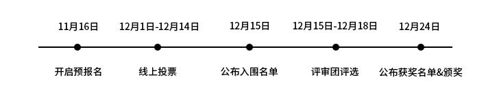 时间轴.png