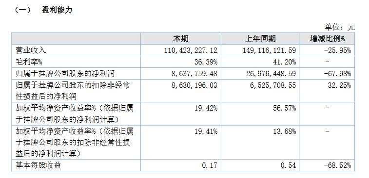 京城医疗2020业绩.png