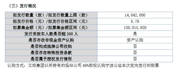 宁波公运发行.png