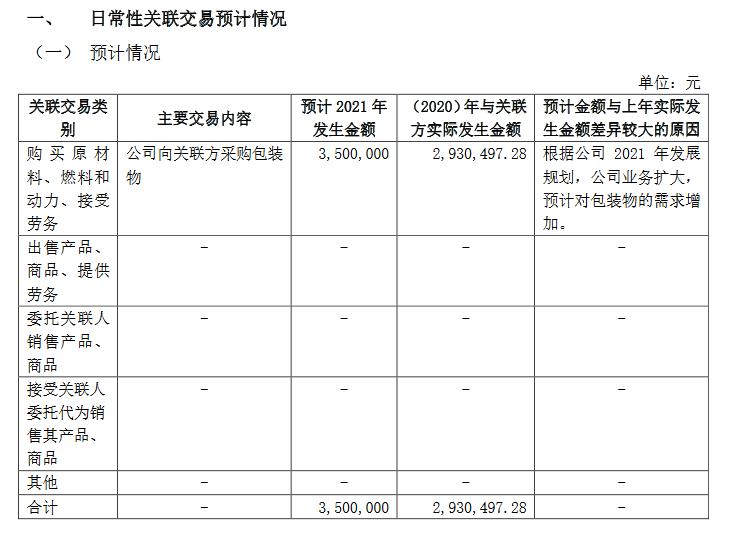 九易股份预计日常性关联交易.png
