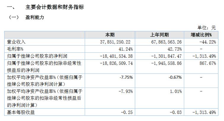 金越交通2020上半年业绩.png