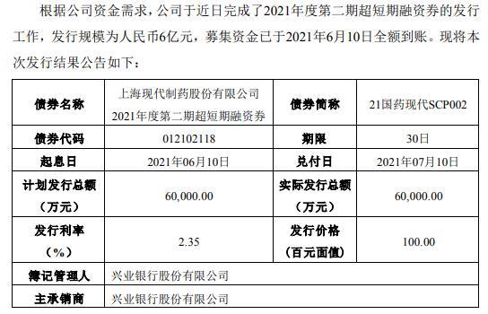 国药现代完成发行6亿元超短期融资券 期限为30天