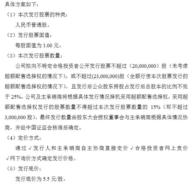七丰精工精选层拟发行方案:拟公开发行股票不超过2000万股