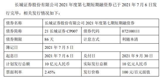 长城证券发行10亿短期融资券 发行期限86天