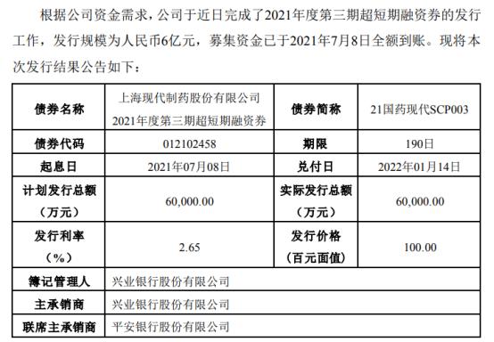 国药现代发行6亿短期融资券 发行期限为190天