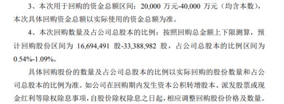 传化智联拟不超4亿元回购公司股份 回购期限不超12个月