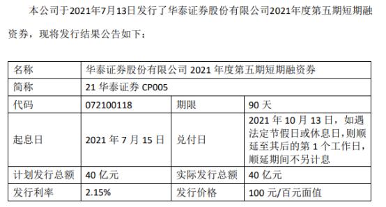 华泰证券发行40亿短期融资券 发行期限90天
