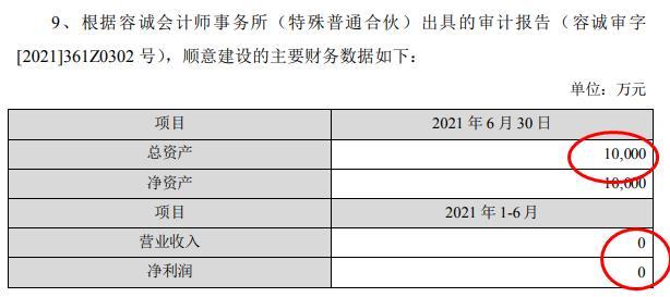 """亚厦股份耗资1.1亿元收购实控人妹夫无业务的""""空壳""""公司"""