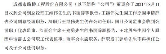 成都路桥副总经理王继伟因工作原因辞职 仍在公司任职