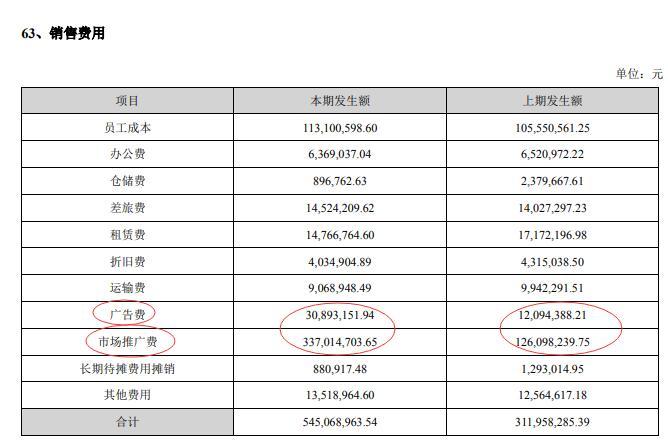 東阿阿膠2021年上半年營收16.9億