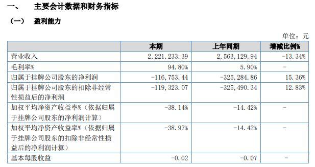 海豚股份半年度报告公布  营业收入同...