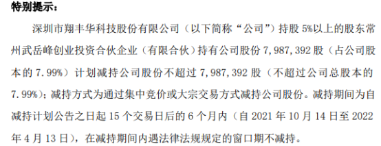 翔豐華股東擬減持不超798.74萬股公司股份