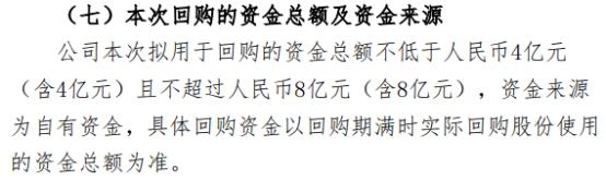 廣州發展將回購公司股份  回購金額上限8億元