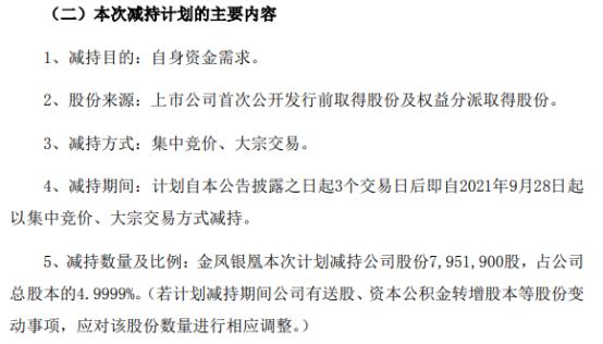 宣亞國際股東金鳳銀凰擬減持不超795.19萬股公司股份