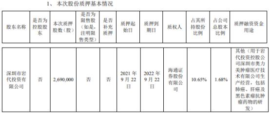 深圳新星实际控制人陈学敏质押269万股 占公司总股本比例的1.68%