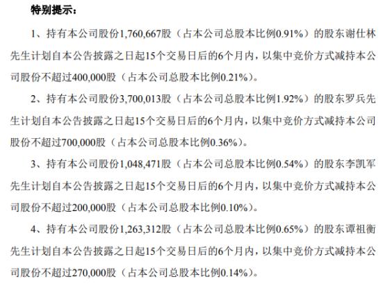 因自身资金需求 长缆科技4名股东拟合计减持不超157万股公司股份