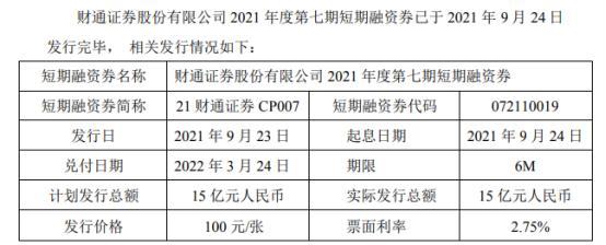 财通证券发行15亿元短期融资券 兑付日期为2022年3月24日