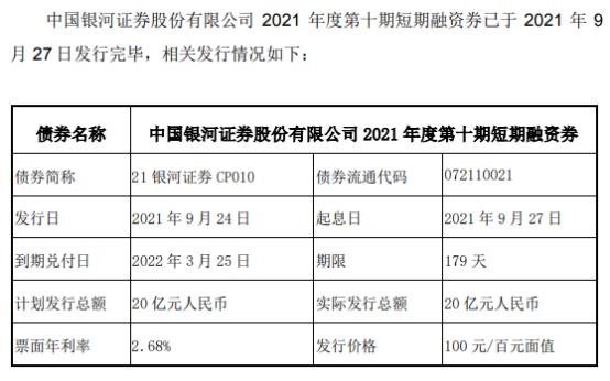 中国银河发行20亿元短期融资券 期限为179天
