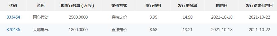 大地电气:发行价8.68元/股 吸引金长川等10家战投