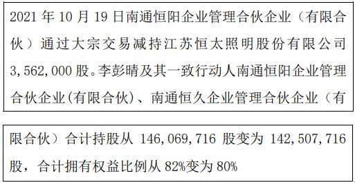 恒太照明股东通过大宗交易方式减持356.2万股